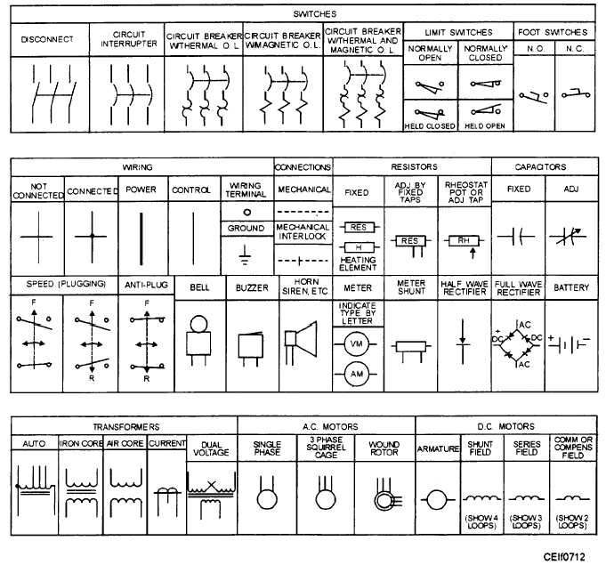 An Electric Circuit Diagram Symbols - Wiring Circuit •