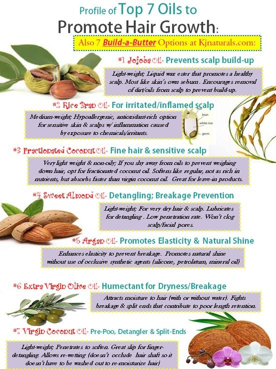 Top 7 Oils: Promote Growth & Healthy Scalp