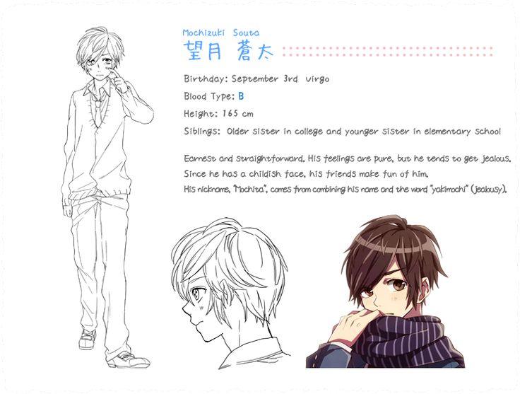 [Honeywork] Mochizuki Souta no profile