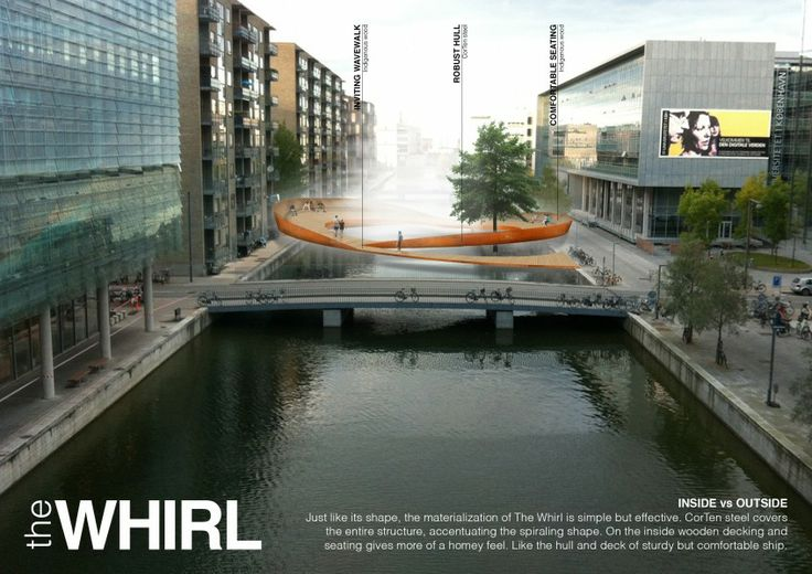 Visual from the Emil Holm Canal - THE WHIRL (by Marc de Vrij & Melle van Dijk) Ørestad, Copenhagen hotspot design for Innosite 'Mind the gap' competition. Landscape architecture.