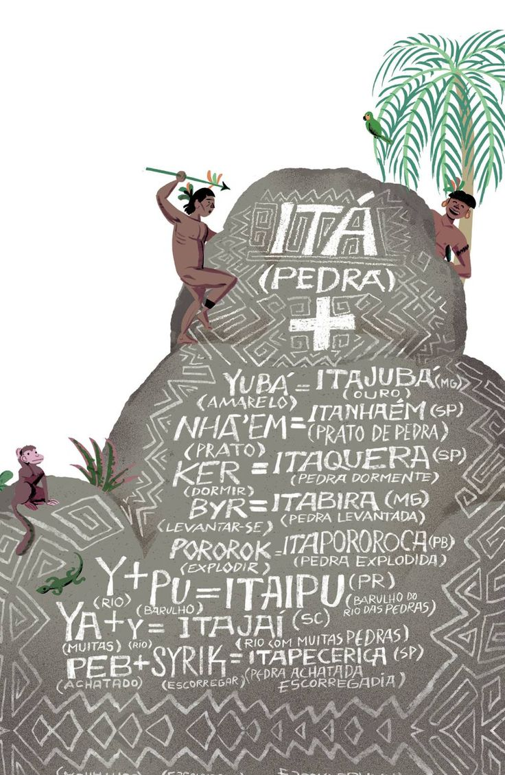 """Por que tem tantas cidades cujo nome começa com """"ita"""" no Brasil?"""