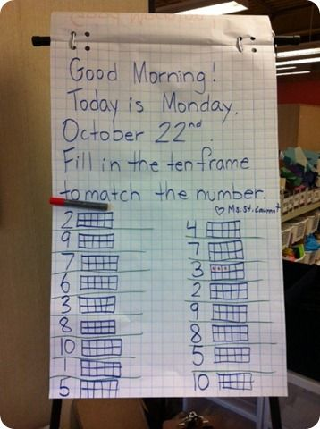 The Reading Corner: Daily 5.  Awesome blog!  Morning message to read and respond to