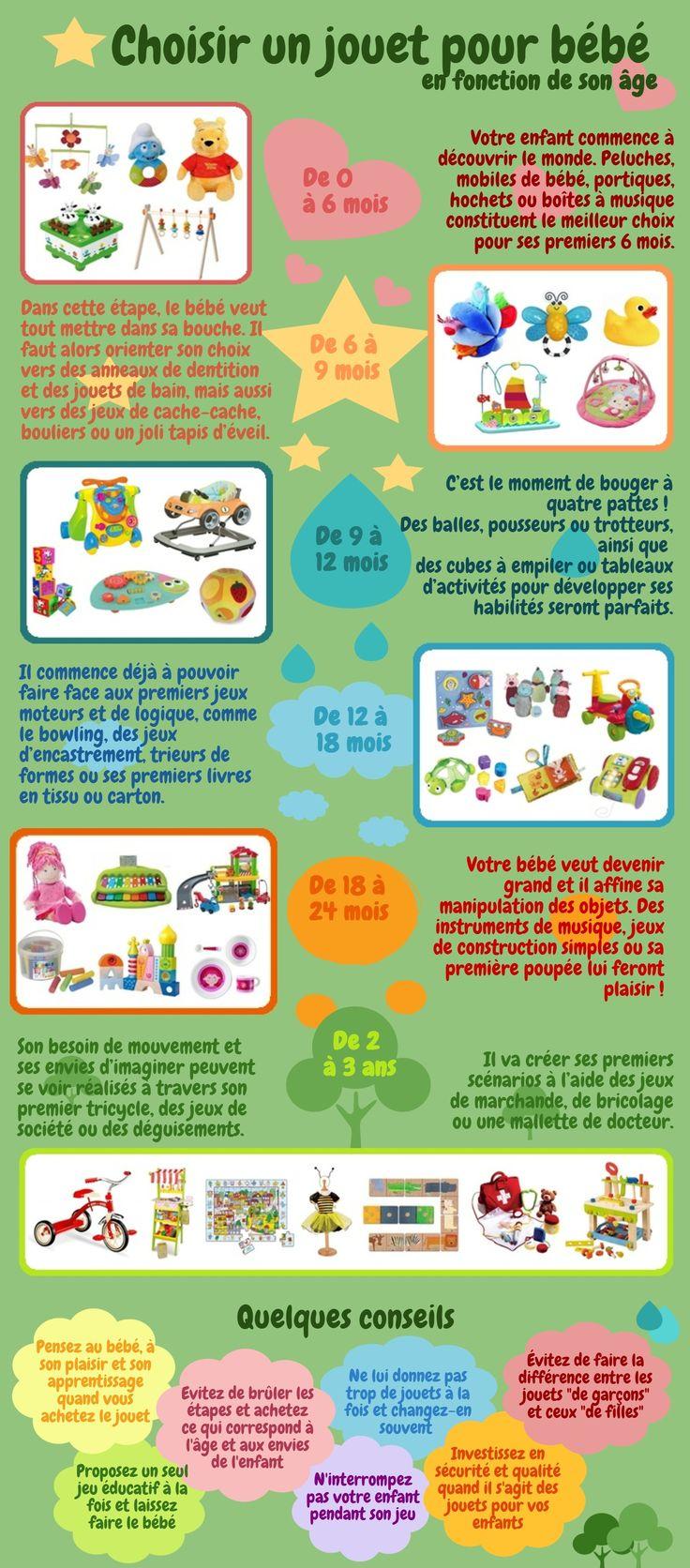 Comment choisir un jouet pour bébé ?
