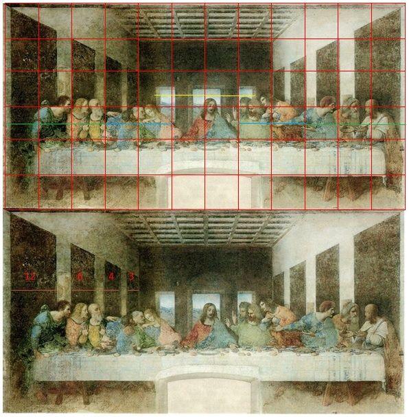Numerieke verhouding van 12:6:4:3 in Het Laatste Avondmaal van Leonardo da Vinci. Deze verhouding vind je terug in zowel het lineair perspectief als in compositie van het schilderij.