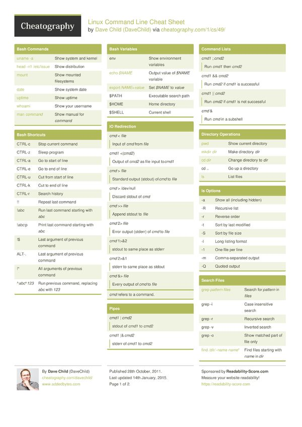 53 best linux images on pinterest cheat sheets computer linux command line cheat sheet from davechild a cheat sheet of the commands i use most for linux with popup links to man pages fandeluxe Choice Image
