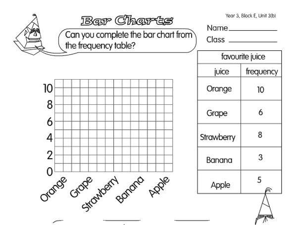 51 Math Worksheets Grade 6 Statistics Math Worksheets Worksheets Statistics Math