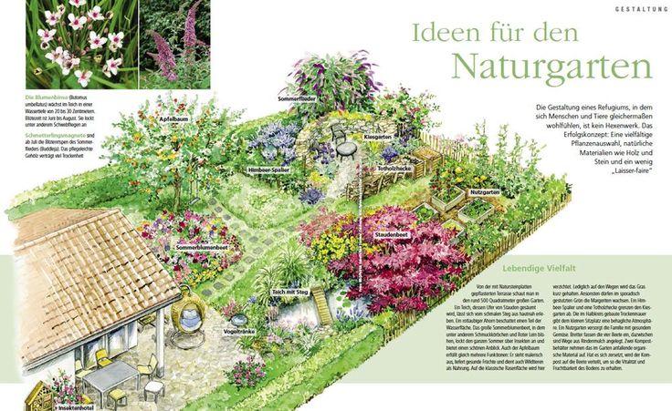 Mein Schoner Garten Spezial Natur Erleben Mein Schoner Garten Spezial Garten Natur Erleben