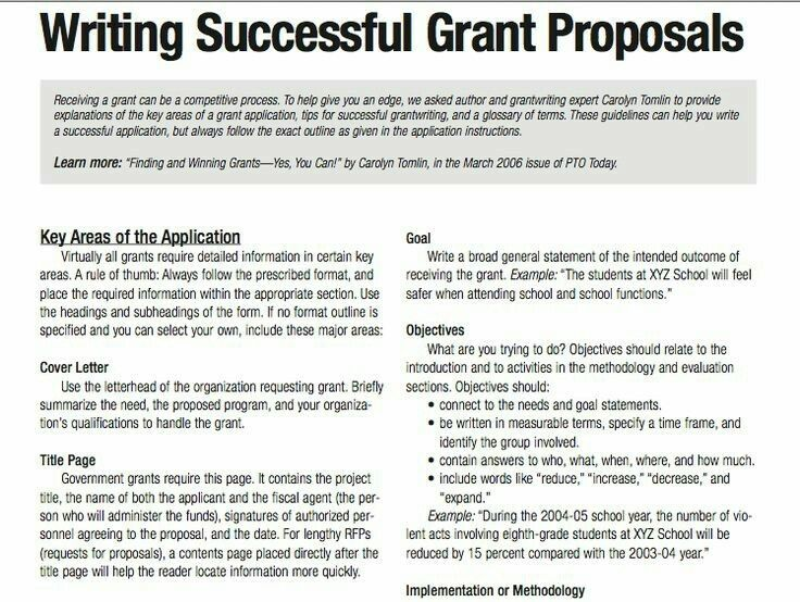Fundraising Proposal Template Training Grant Budget Template Grant - fundraising proposal template