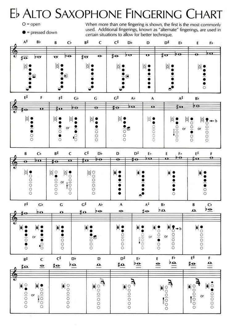 Best  Alto Saxophone Fingering Chart Ideas On