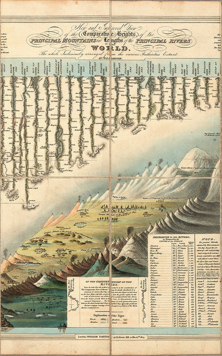 Fascinating old chart maps world s tallest mountains for Innovative design company