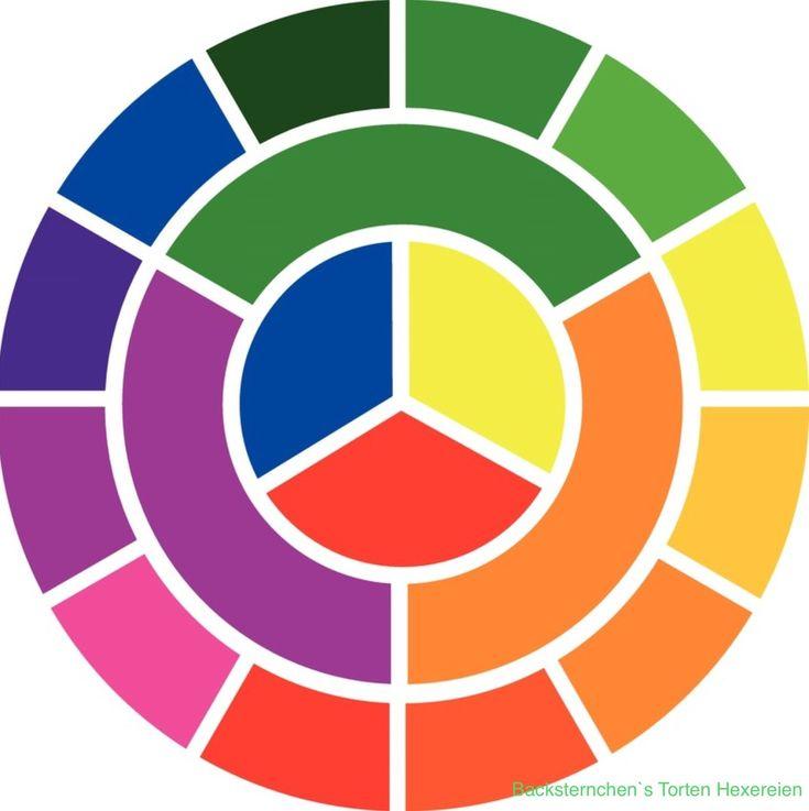 die besten 25 farben mischen ideen auf pinterest mischfarben mischen von farben und farbenlehre. Black Bedroom Furniture Sets. Home Design Ideas
