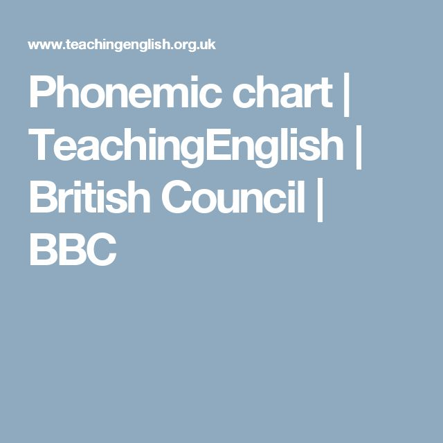 Phonemic chart | TeachingEnglish | British Council | BBC
