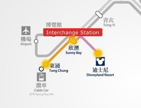Can you tell me the easiest way to get from Tsim Sha Tsui district where I will be staying to Ngong Ping - I would like to go on skyrail and come back
