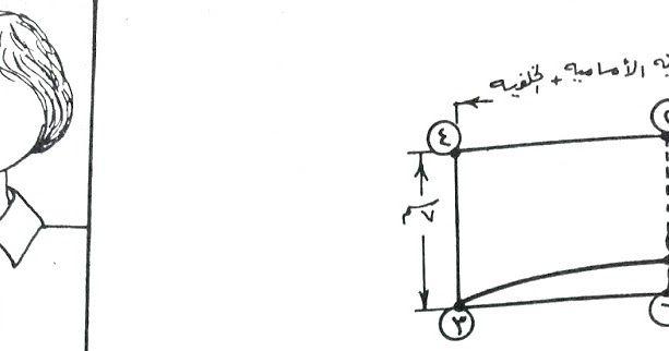 الكول وأنواعه وطريقة رسم باترونه الجزء الثالث الكول شيميزيه Blog Posts Blog Math