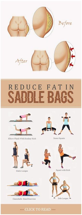 8 Simple Exercises to Reduce Saddlebags Fat.