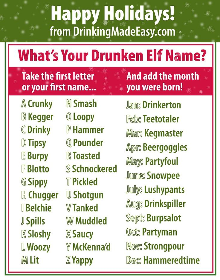 What's your drunken elf name? somehow it feels sacrilegious to put this on a board with Jesus' name in it….