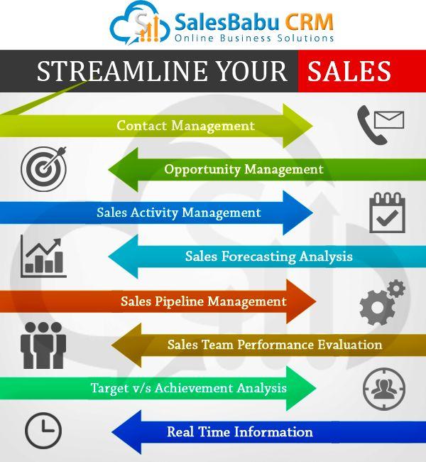crm customer demand management relationship software