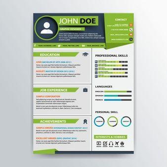 緑のプロの履歴書のテンプレート