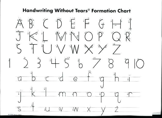Handwriting Without Tears Lowercase Letter Formation Chart Free Printable Worksheets X Cor Handwriting Without Tears Teaching Handwriting Writing Without Tears