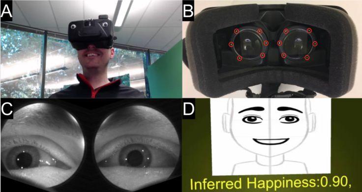 Google Researchは、VRヘッドセットを装着したユーザーの眼を追跡し捉えた画像のみで、そこから顔全体の表情をDeep learningを用いて推測する手法「Eyemotion」を論文にて発表しました。
