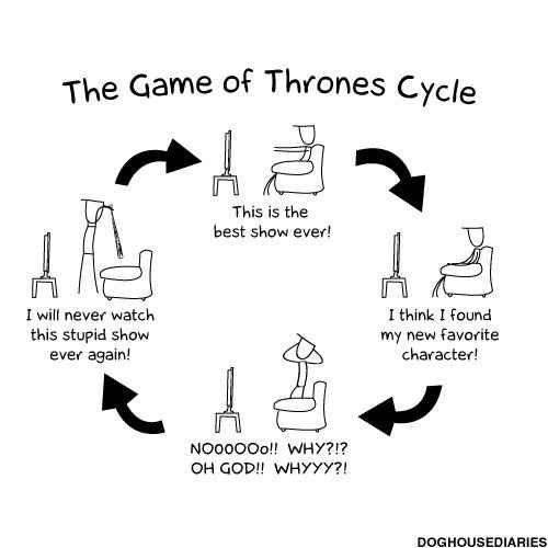"""33 Jokes Only """"Game Of Thrones"""" Fans Will Understand I couldn't stop laughing. So good. Lol. Except #17. Sad day.."""