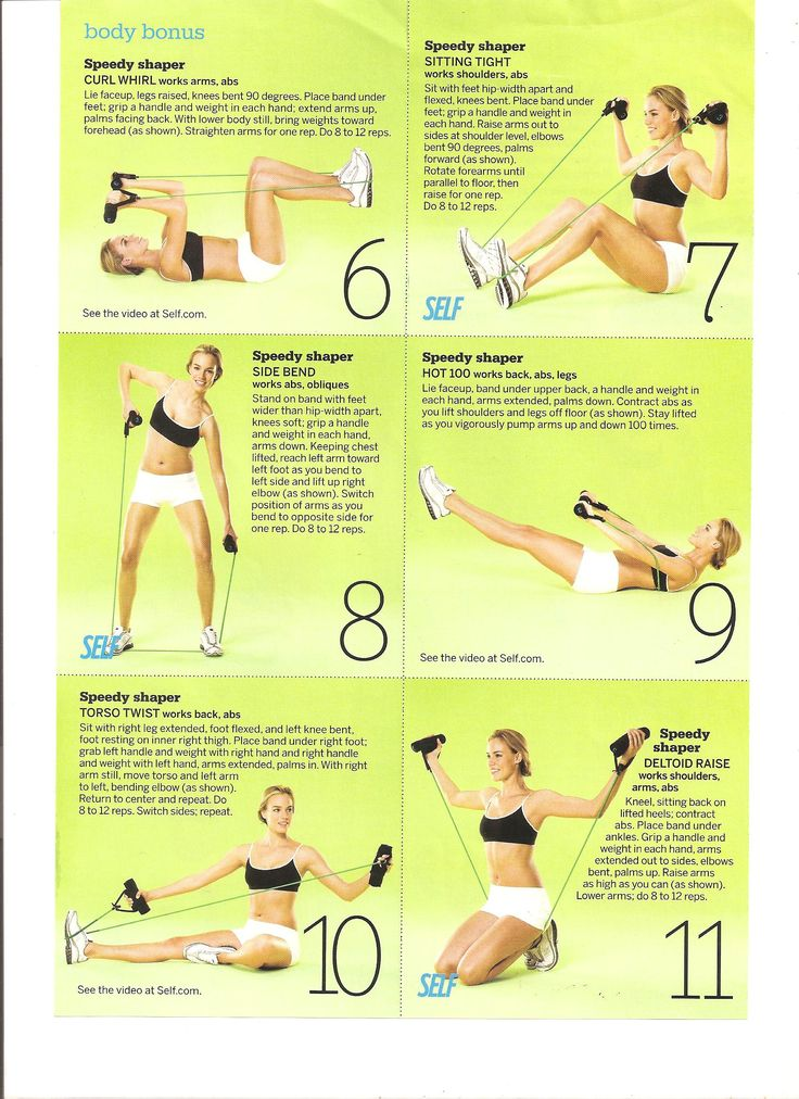 home exercise magazine pin fitness workout from out it bands at band work
