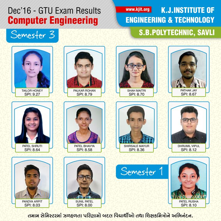 We #congratulate the #students of @Kjitsavli, Computer Engineering 3rd Sem and 1st Sem for their #performance in #GTU #exams. #wishes #results #marks