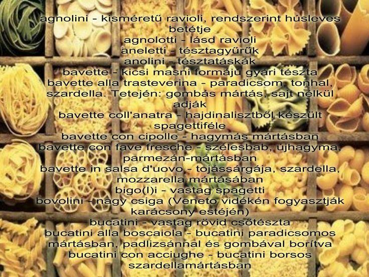 1. Olasz-magyar tésztaszótár http://grocceni.com/olasz/pasta1.html