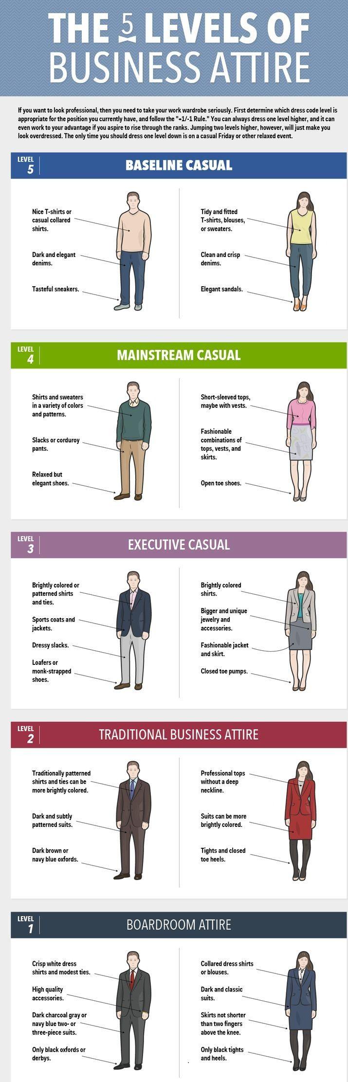 144 besten Sewing - Men\'s Clothes / Jacket / Shirt Bilder auf ...