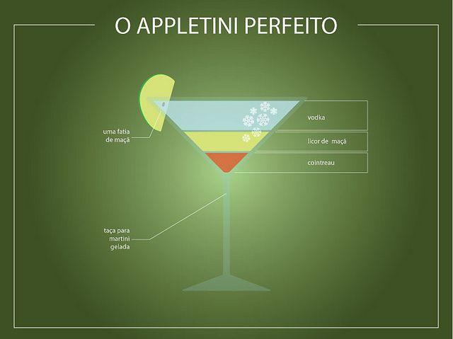 Appletini perfeito