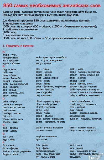 850 слов на английском языке, выучив которые, вы будете свободно говорить! / Неформальный Английский
