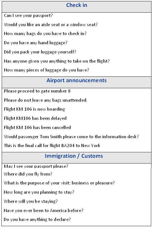 Ponad 20 najlepszych pomysłów na Pintereście na temat Travel - meeting minutes notes template