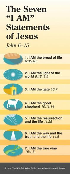 """Who is Jesus? Jesus described Himself as, """"I AM..."""" For more, visit www.BibleVersesAbout.org"""