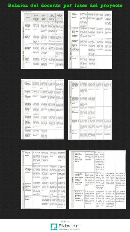 """Escaneo del libro """"Aprendo porque quiero"""": capítulo 2, páginas de la 168 a la 173"""