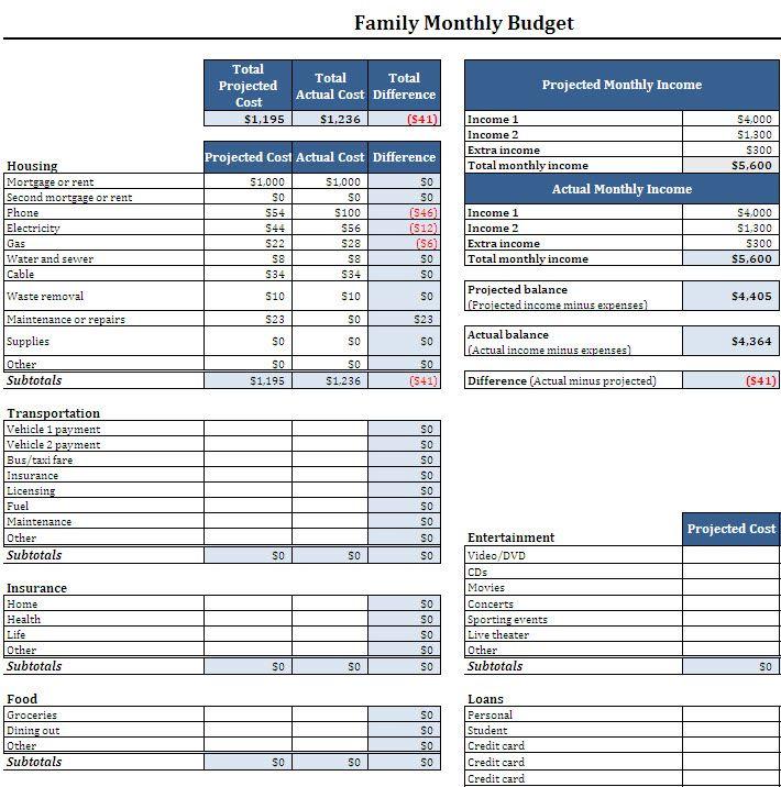 Budget Planner Template | I need a plan | Pinterest