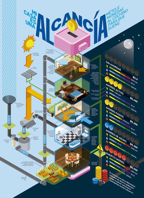 Sustainable Architecture