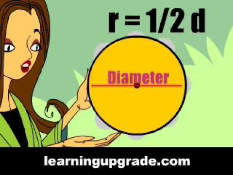 ▶ Circles Radius Diameter & Pi Math Learning Upgrade - YouTube  For SIXTH grade. Activity: label the parts on a circle on a piece of paper. Lead Topics: define radius, diameter, circumference, and Pi