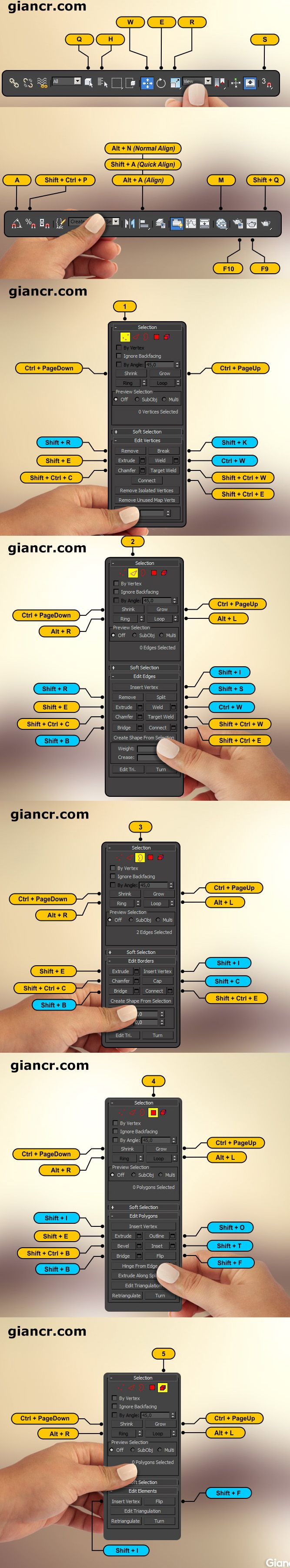 default hot keys for max  http://giancr.com  shortcuts, tutorials, resources at > http://giancr.com