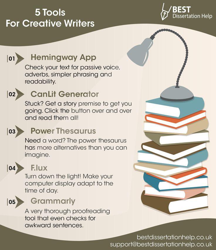 Phd thesis creativity