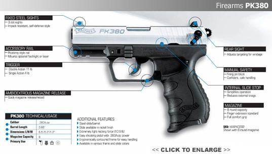 handgun safety diagram 1000 images about walther pk380 on pinterest magazines  1000 images about walther pk380 on pinterest magazines