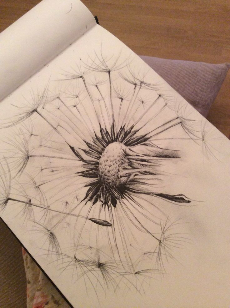 A wish - in process