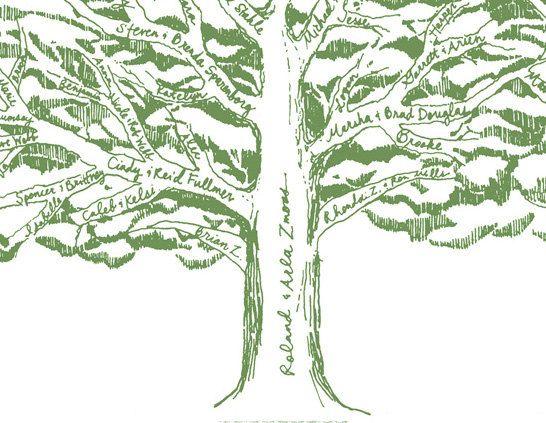 Custom Family Tree Template Boatremyeaton