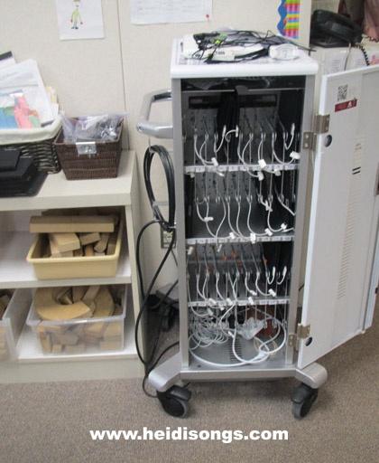 Ipad Storage For A One On Program In Kindergarten