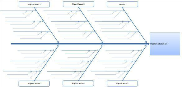 Sample Fishbone Diagram Template Best Cause And Effect Diagram