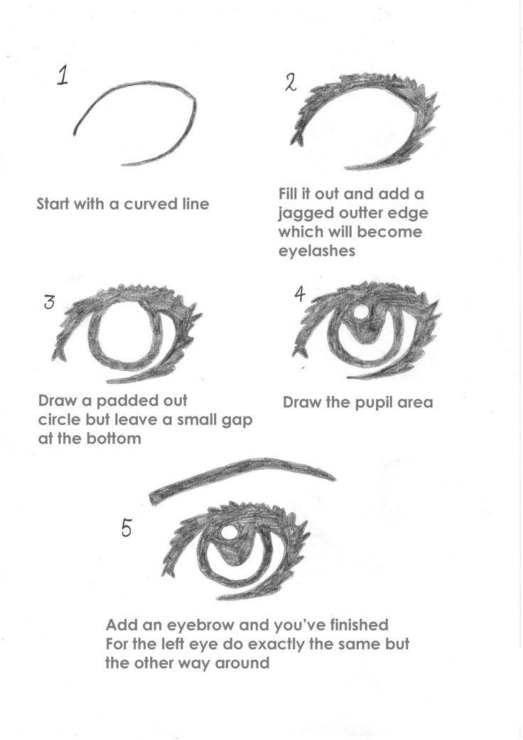 How to draw an anime eye by ~RosieBucky on deviantART