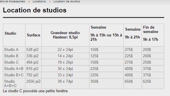 Lozeau   Location de studios