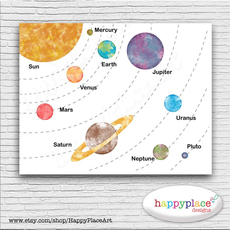 Educational Solar System, Space, Planets Printable Large Poster, Featuring Watercolor Texture Planets And Universe Wall Art, Homeschool Wall