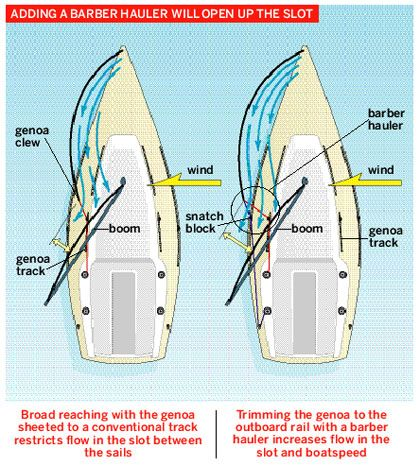 know the wind when sailing - Google Search
