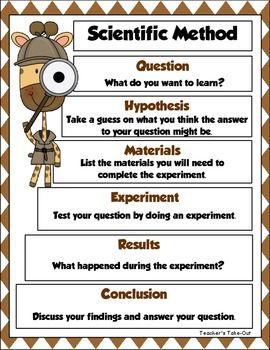 Free - Scientific Method Poster and Recording Sheet