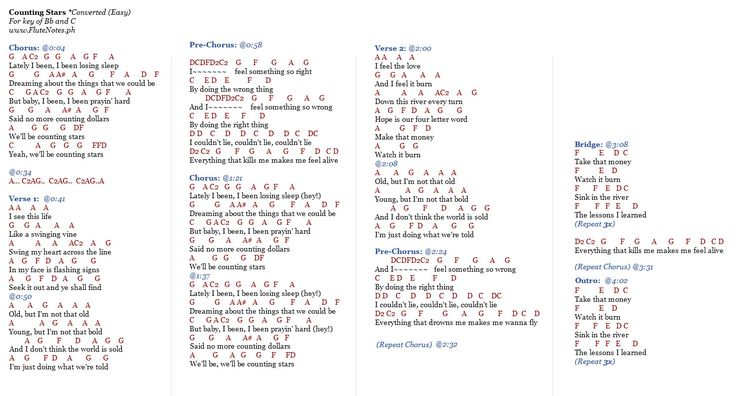 Drum drum chords for counting stars : Guitar : guitar chords pansamantala Guitar Chords Pansamantala and ...